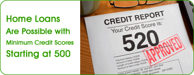 credit score for FHA loans